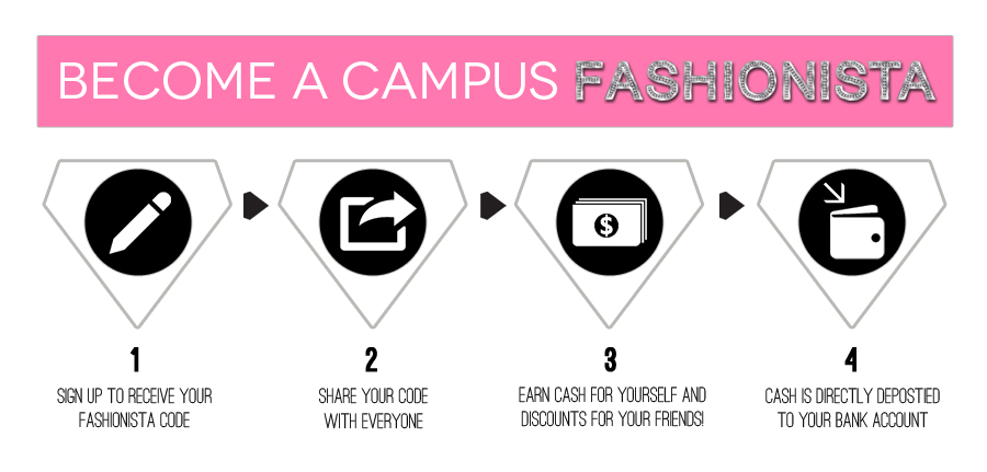 Campus Rep Fashionistas